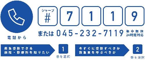 横浜市救急相談センター